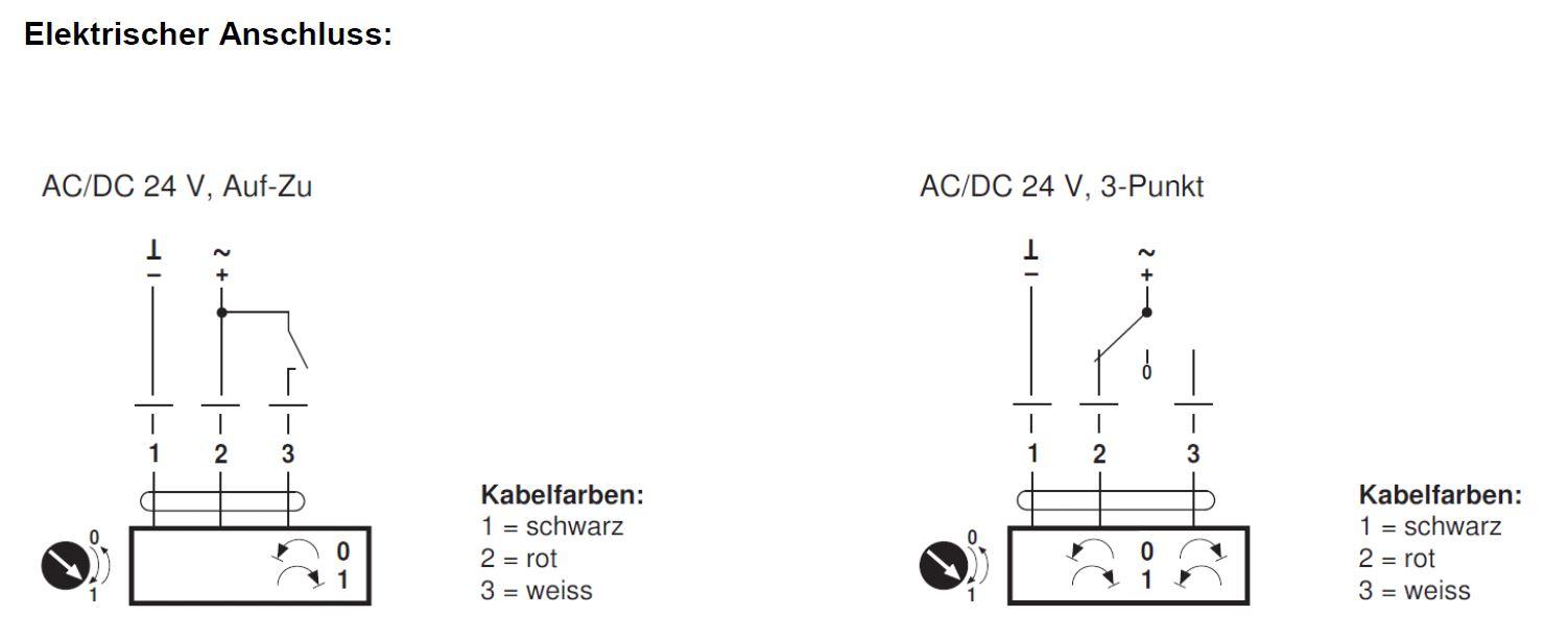 gro elektrische verkabelung farben rot wei schwarz fotos schaltplan serie circuit collection. Black Bedroom Furniture Sets. Home Design Ideas